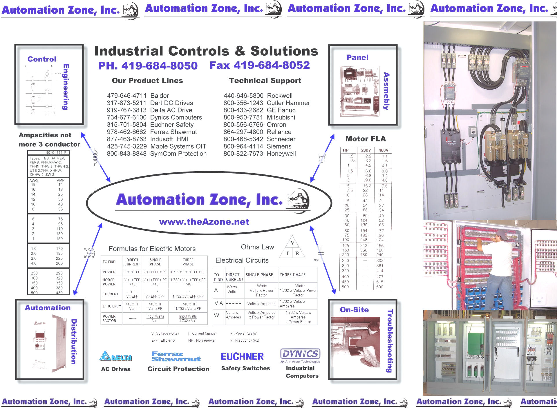 Get your free Automation Zone mouse pad with electrical formulas, Motor FLA, Wire Sizing and support links.